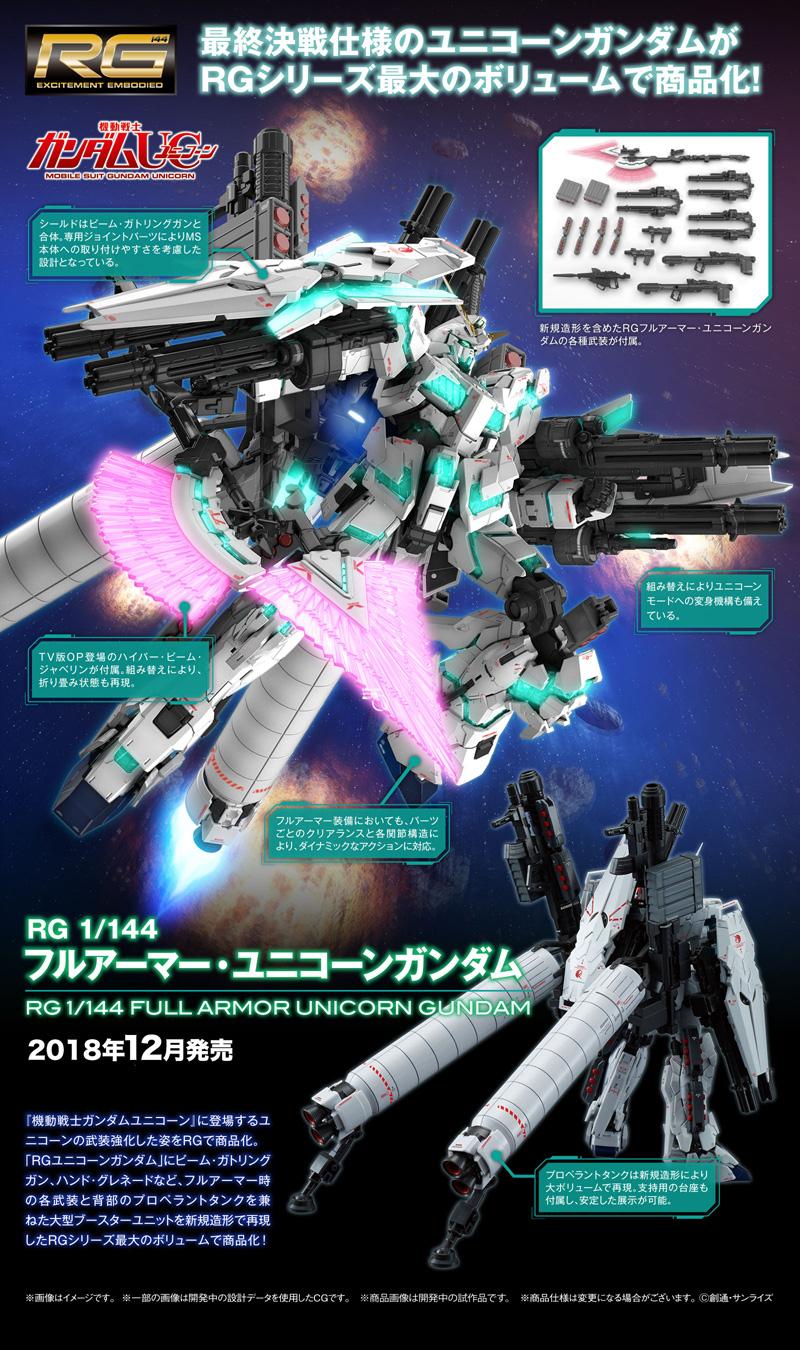 RG Full Armor Unicorn Details