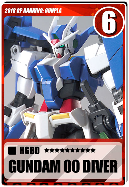2018 Gundam Planet Top Sales - HGBD Gundam 00 Diver