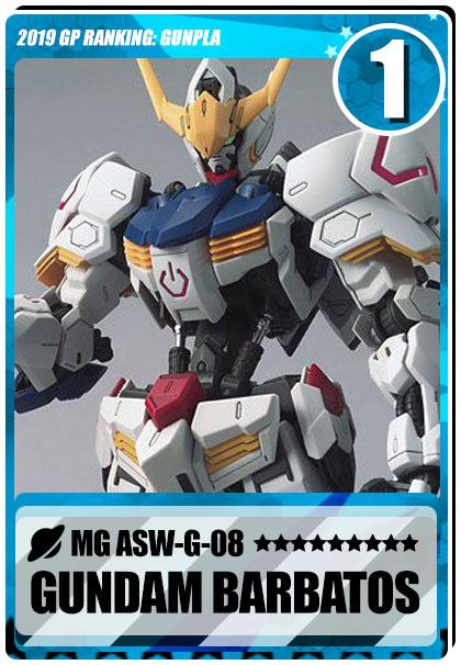 2019 Gundam Planet Top Sales - MG Gundam Barbados