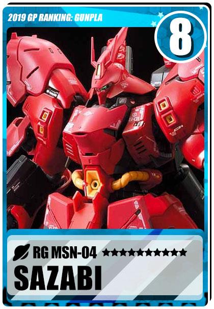 2019 Gundam Planet Top Sales - RG Sazabi