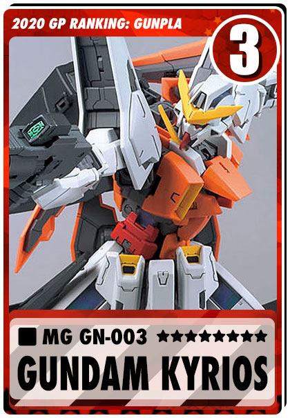 2020 Gundam Planet Top Sales - MG Gundam Kyrios