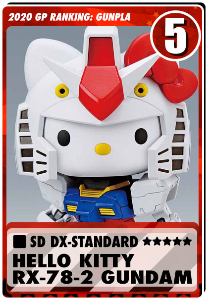 2020 Gundam Planet Top Sales - Hello Kitty and Gundam