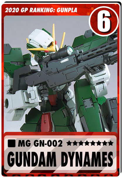2020 Gundam Planet Top Sales - MG Dynames