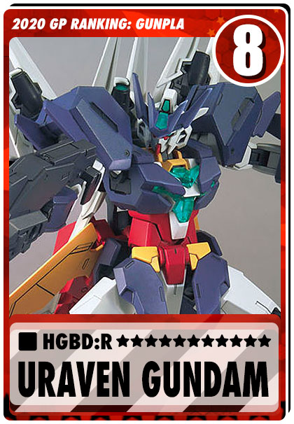 2020 Gundam Planet Top Sales - HGBDR Uraven Gundam