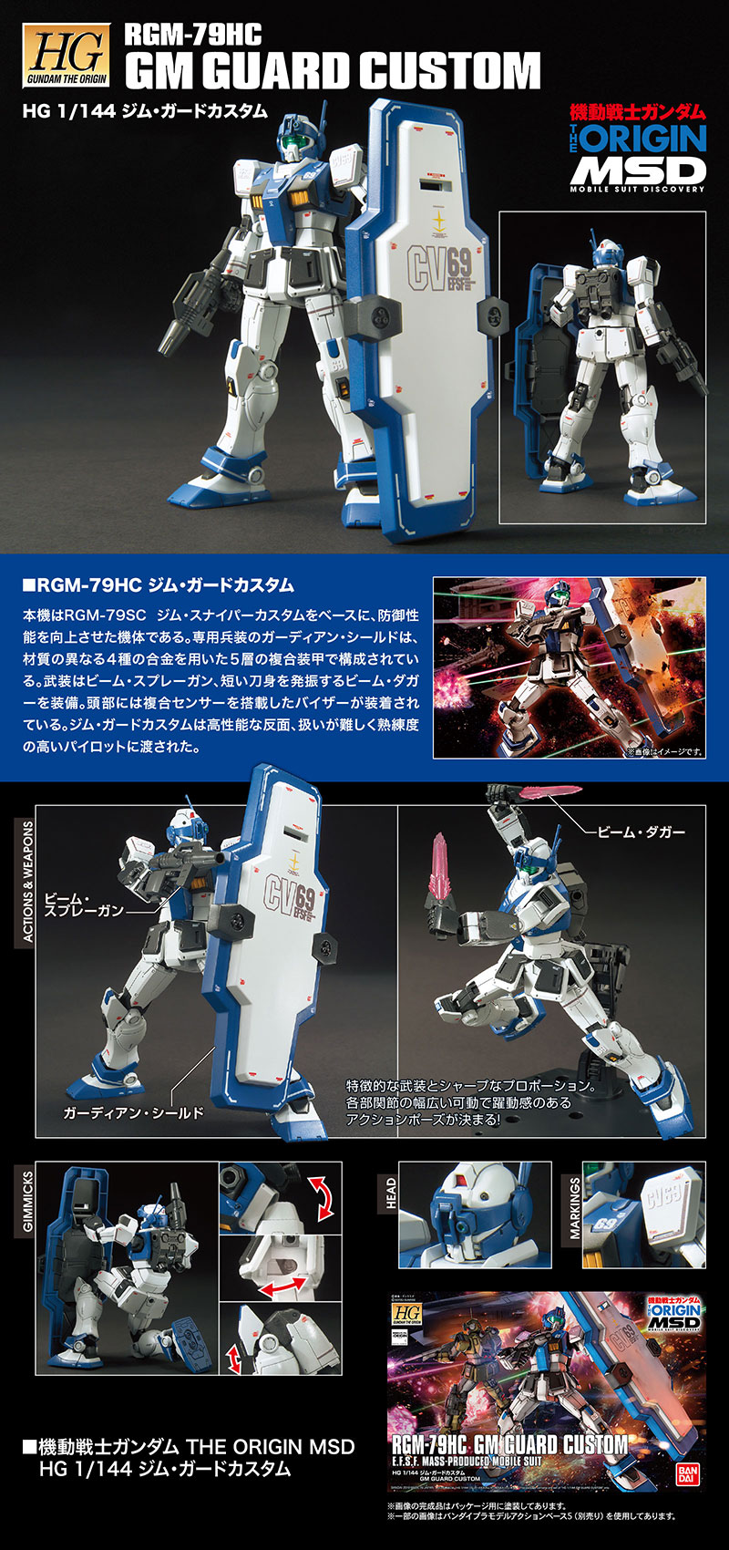 HG GM Guard Custom Description
