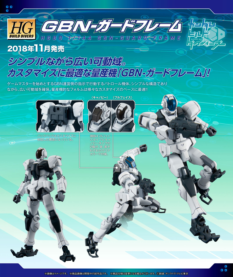 HGBD GBN Guard Frame Details