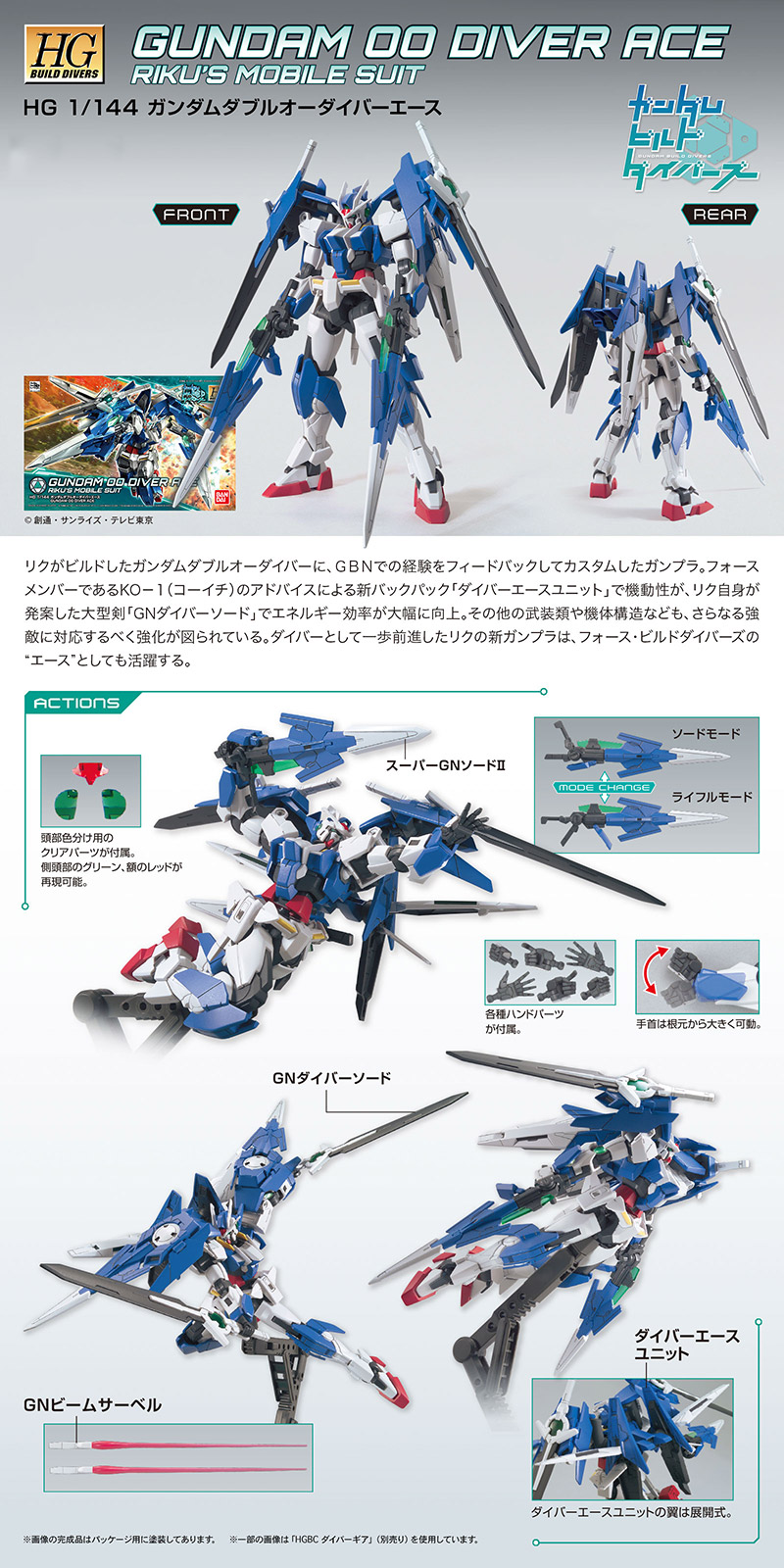 HGBD Gundam Build Diver Ace Desctiption