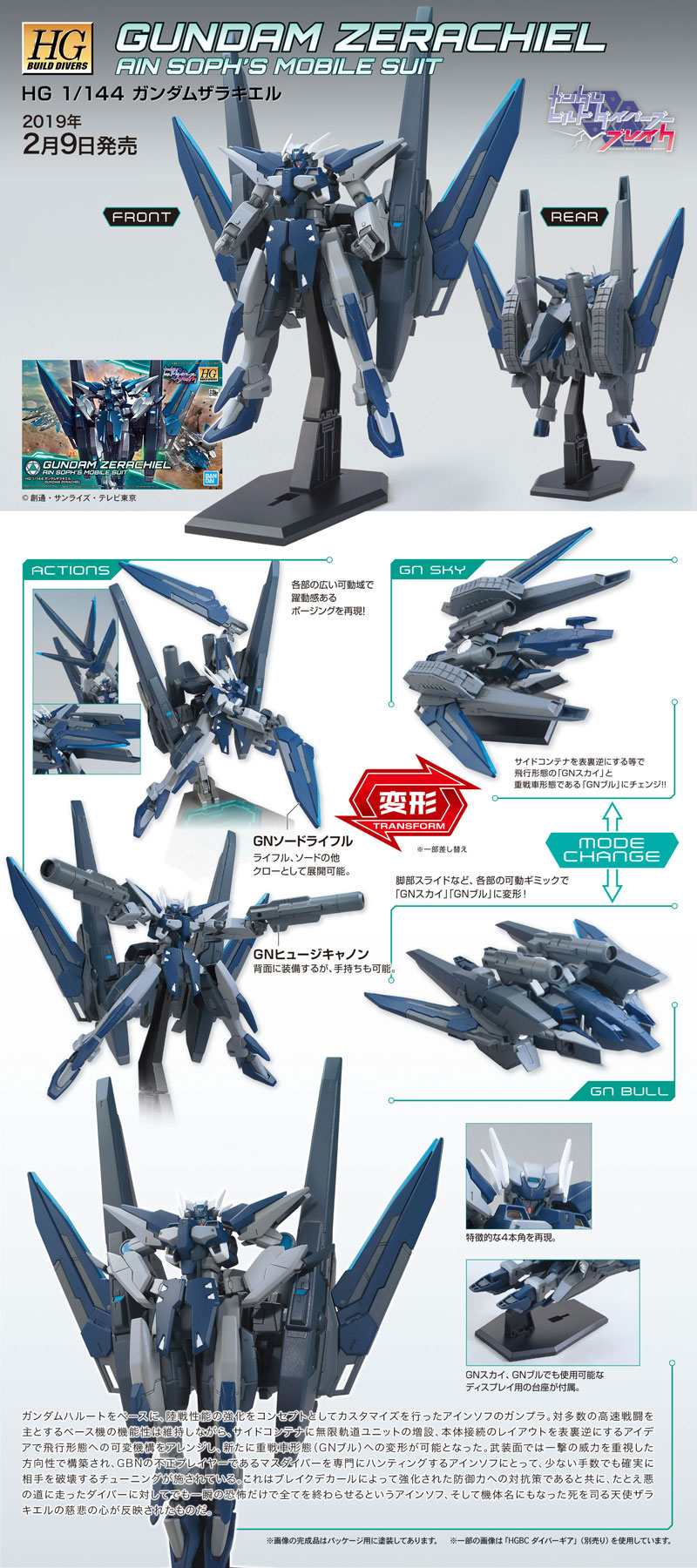HGBD Gundam Zerachiel Detail