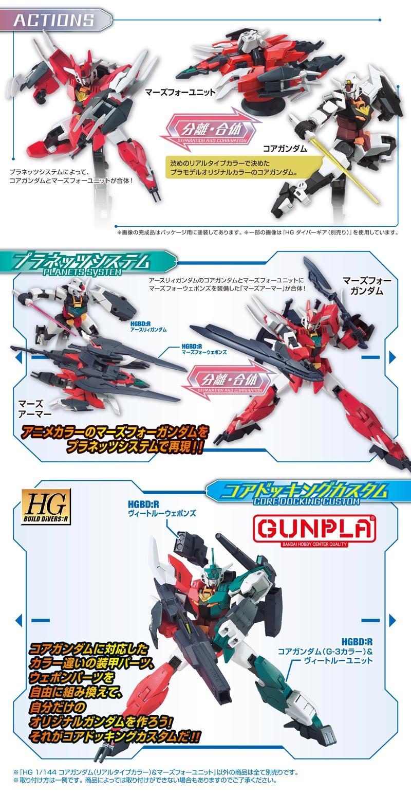 HGBD:R Core Gundam (Real Type Color) & Marsfour Unit Detail
