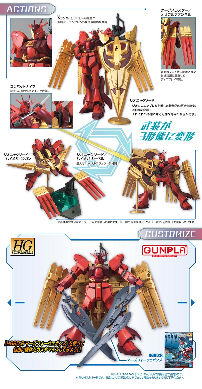 HGBD:R Nu Zeon Gundam Detail