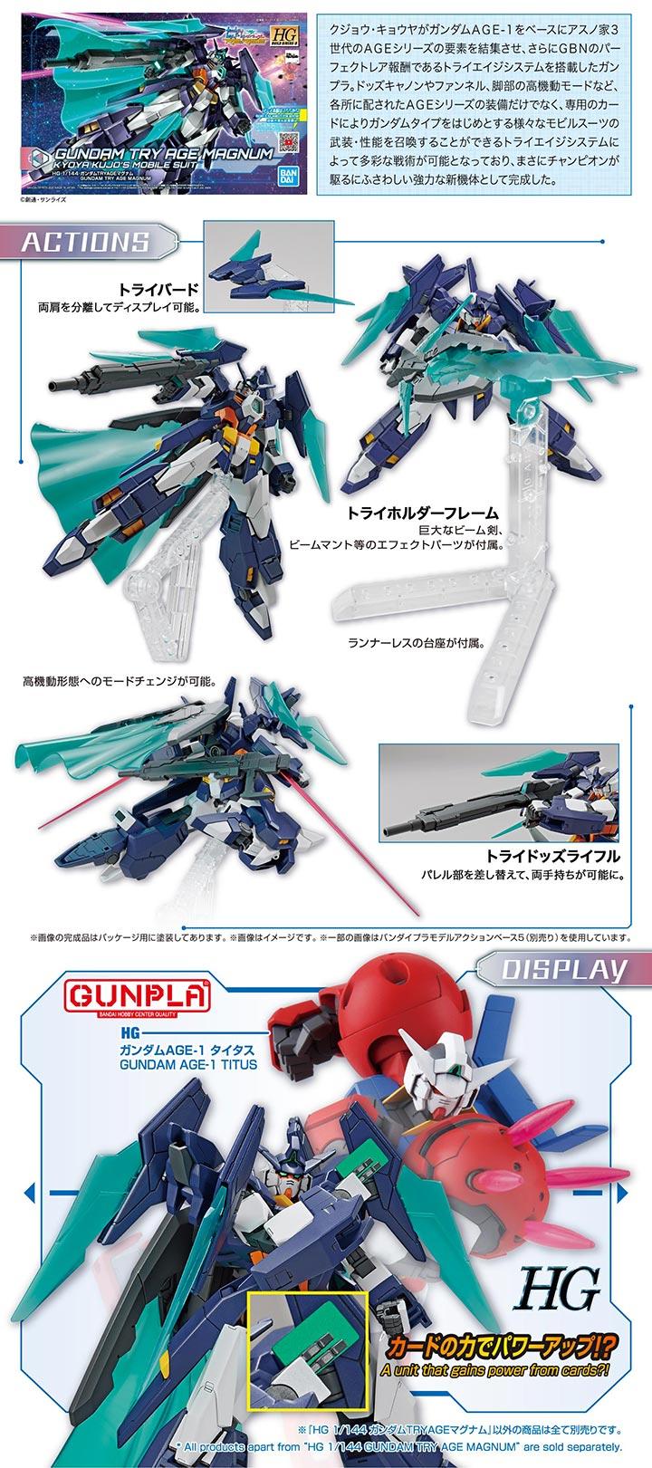 HGBD:R Gundam Try AGE Magnum Details