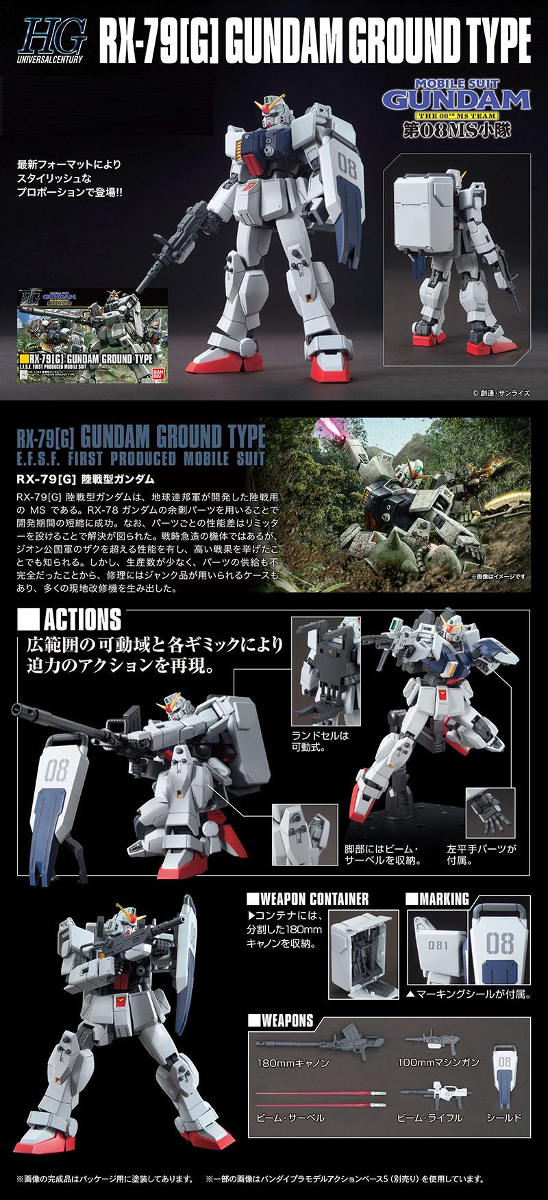 Gundam Ground Type details