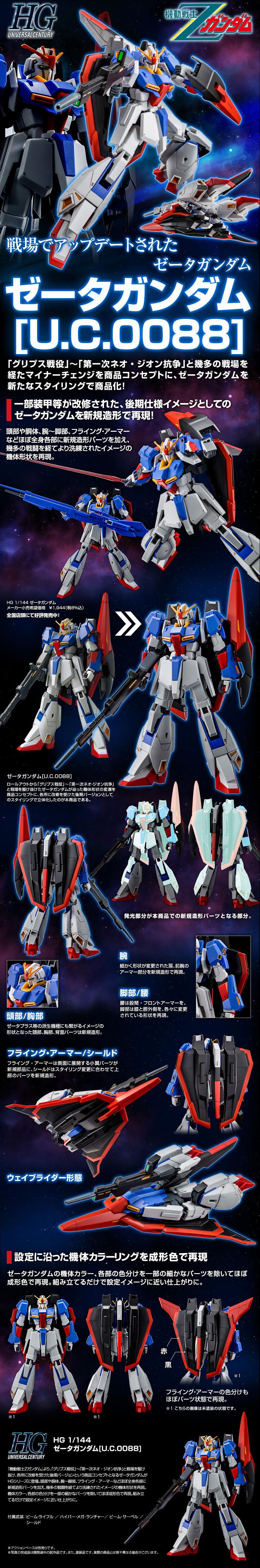 P-Bandai HGUC Zeta Gundam 0088 Details