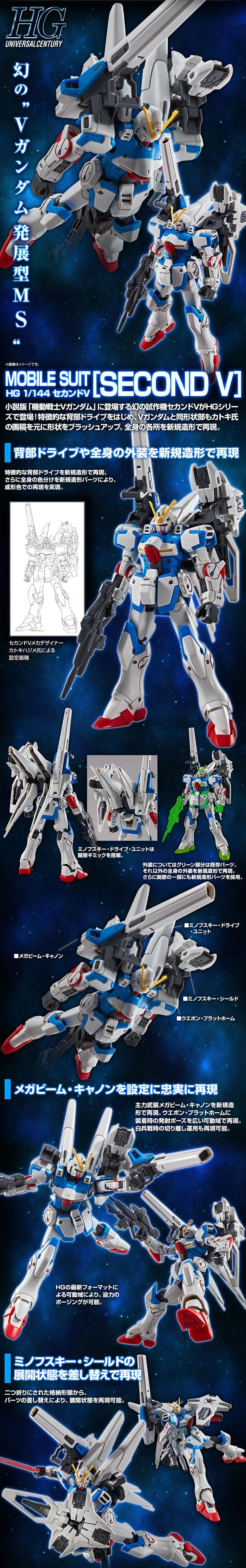 HGUC Second Victory Gundam Details