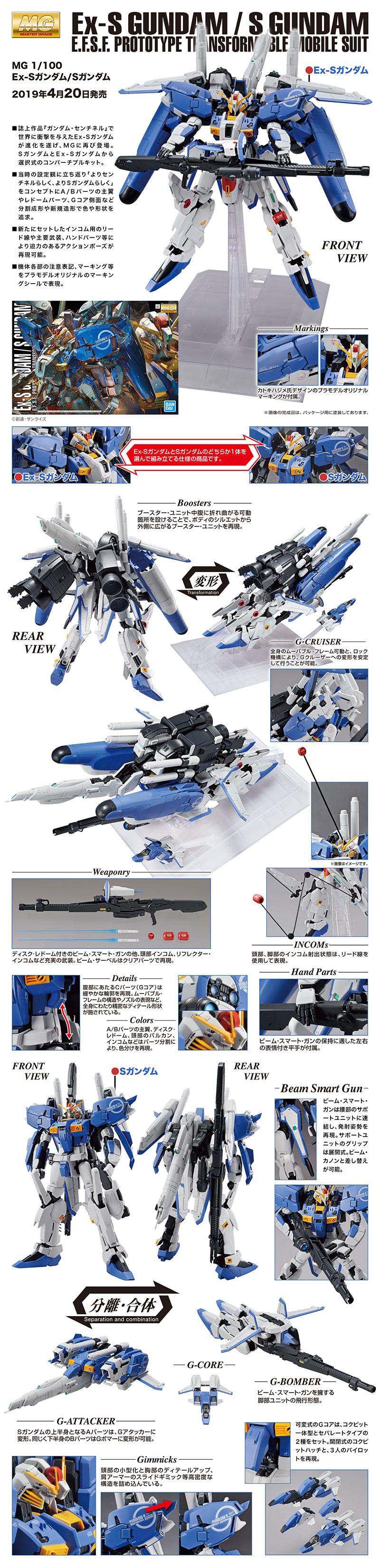 MG EX-S Gundam Detail