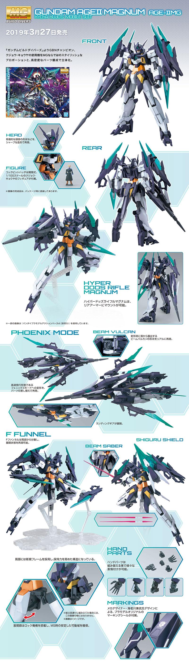 MG Gundam AGE-II Magnum