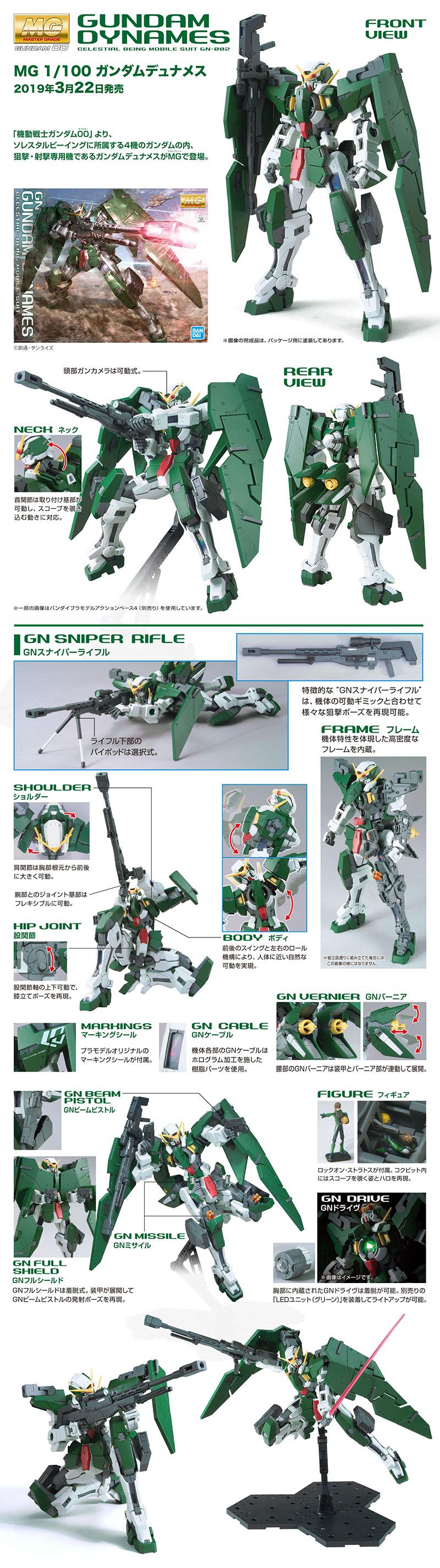 MG Gundam Dynames Details