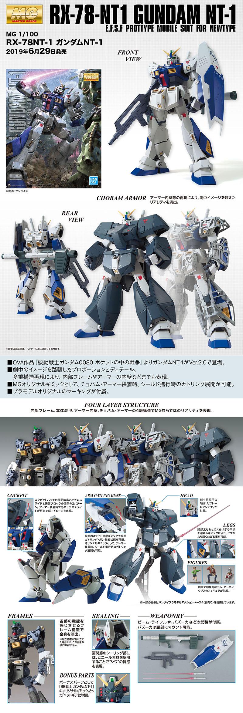MG Gundam NT1 Alex Details