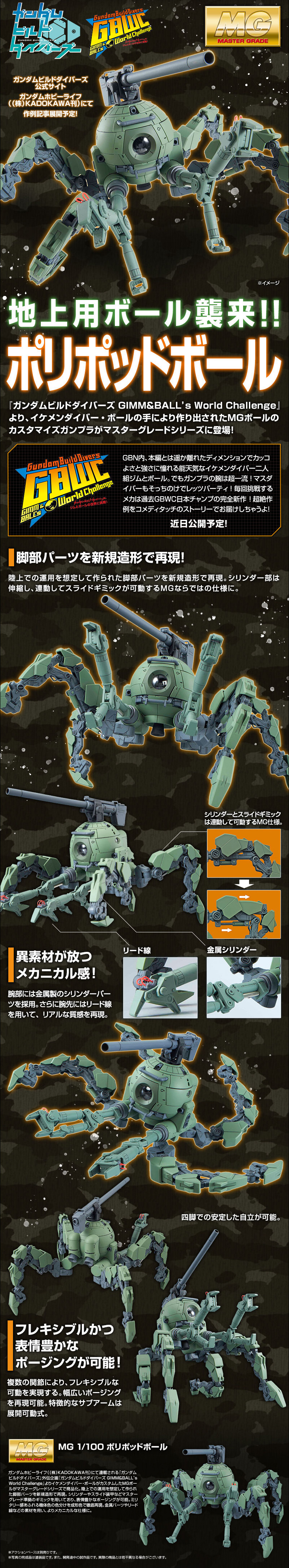 P-Bandai MG Polypod Ball Details