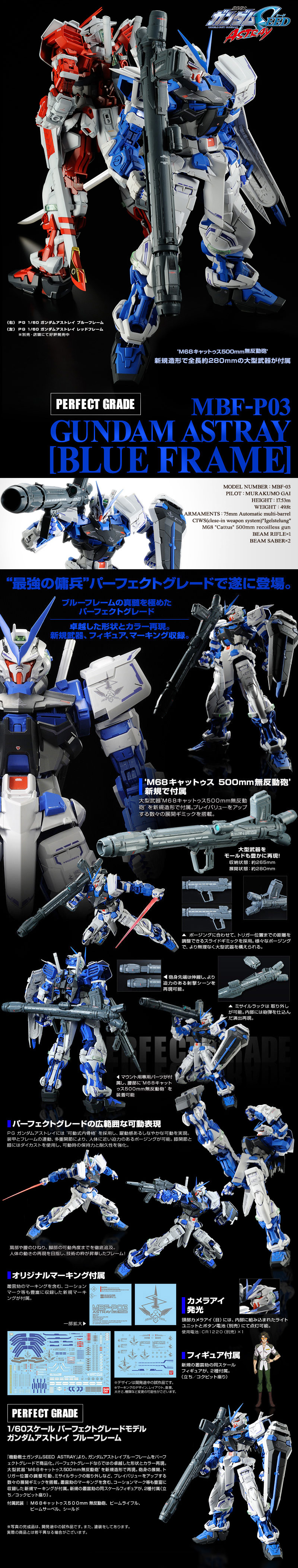 PG Astray Blue Frame